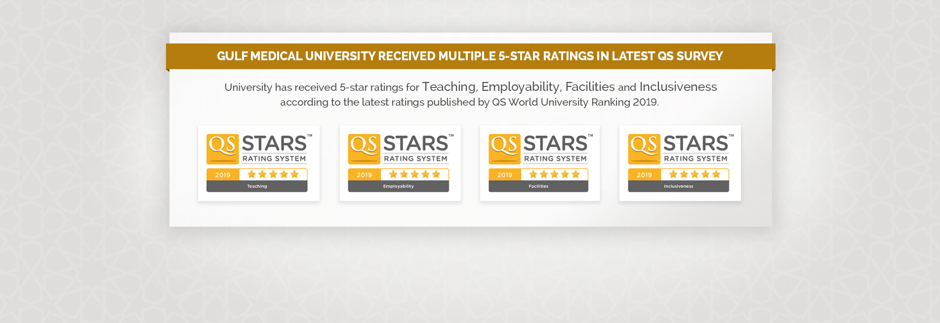 GMU Recived Multiple 5-Star Ratings in Latest QS Survey